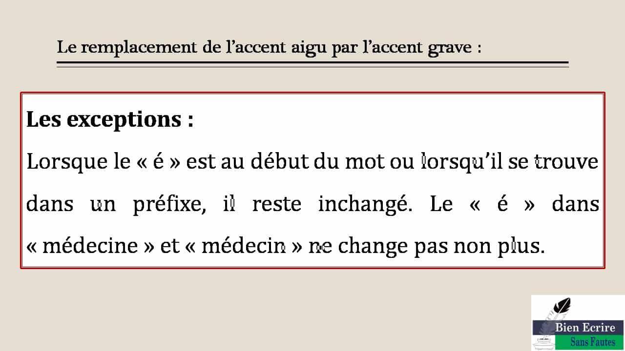Le remplacement de l'accent aigu par l'accent grave : Les exceptions :  Lorsque le « é » est au début du mot ou lorsqu'il se trouve dans un préfixe, il reste inchangé. Le « é » dans « médecine » et « médecin » ne change pas non plus.