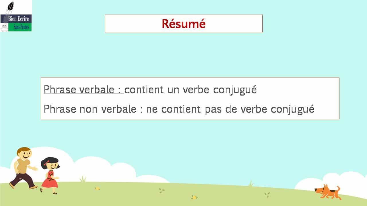 Résumé Phrase verbale : contient un verbe conjugué Phrase non verbale : ne contient pas de verbe conjugué