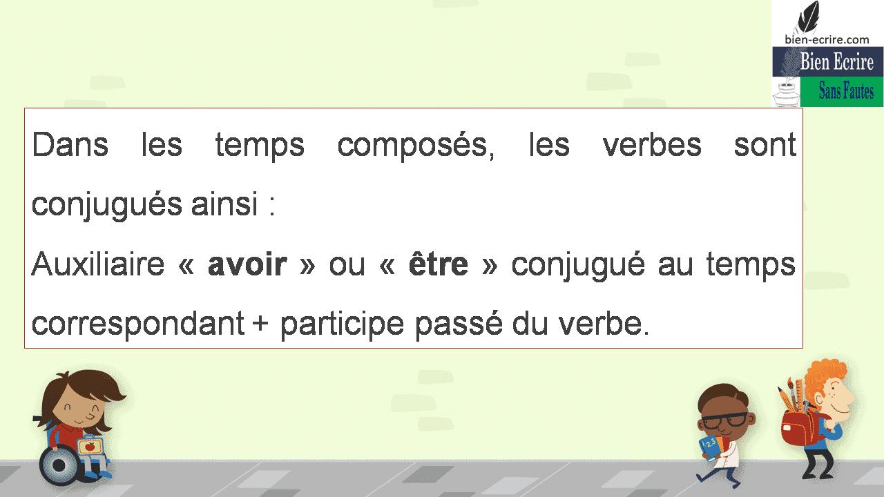 Dans les temps composés, les verbes sont conjugués ainsi: Auxiliaire «avoir» ou «être» conjugué au temps correspondant + participe passé du verbe.