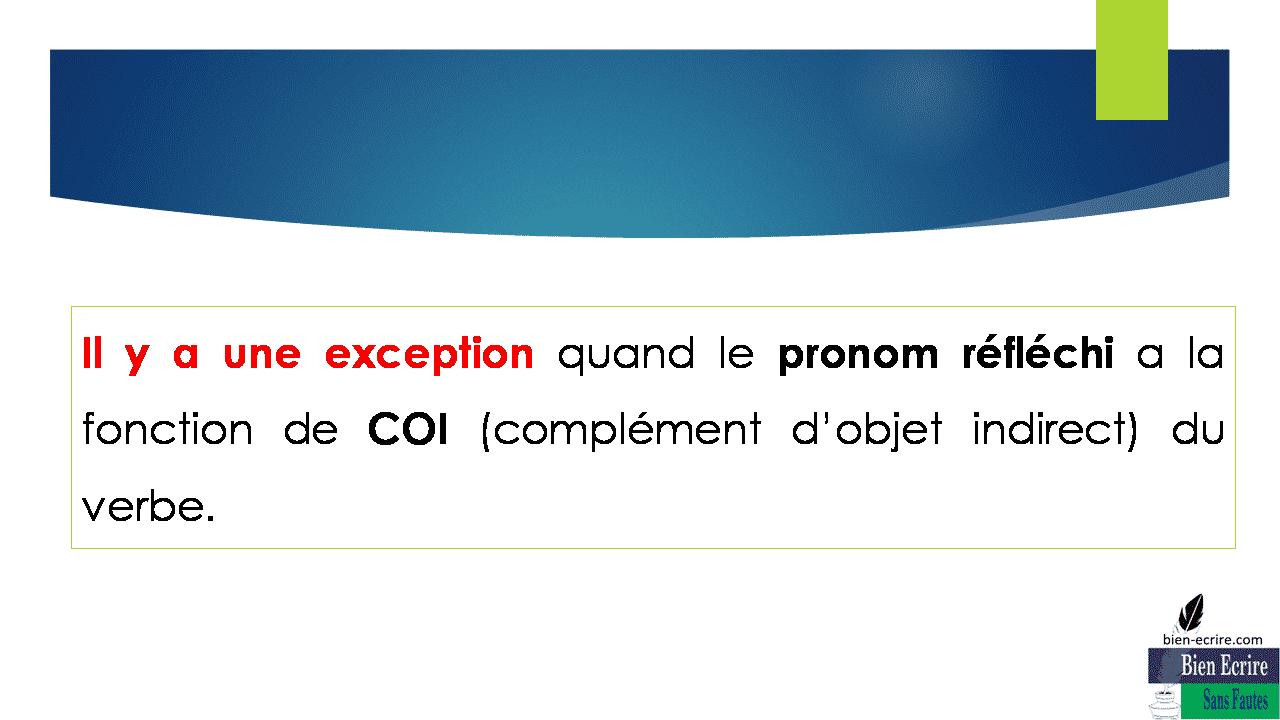 Il y a une exception quand le pronom réfléchi a la fonction de COI (complément d'objet indirect) du verbe.