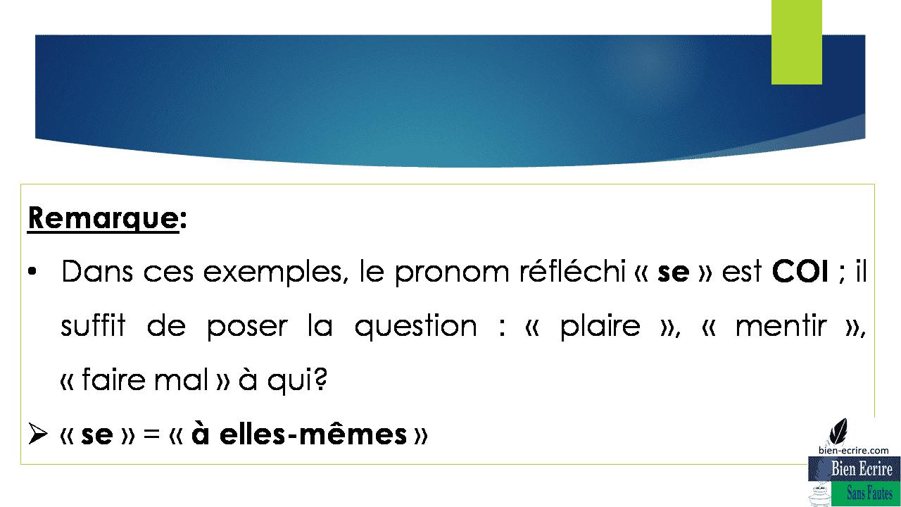 Remarque: Dans ces exemples, le pronom réfléchi «se» est COI ; il suffit de poser la question : «plaire», «mentir», «fairemal » à qui? «se» = «à elles-mêmes»