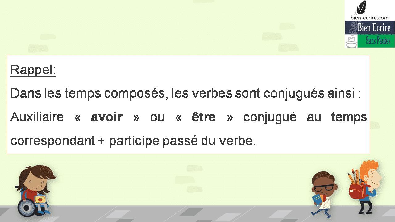 Rappel: Dans les temps composés, les verbes sont conjugués ainsi : Auxiliaire « avoir » ou « être » conjugué au temps correspondant + participe passé du verbe.