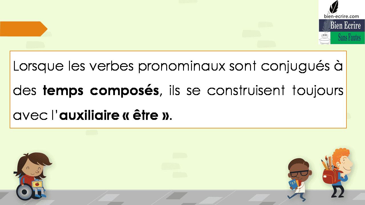 Lorsque les verbes pronominaux sont conjugués à des temps composés, ils se construisent toujours avec l'auxiliaire « être ».