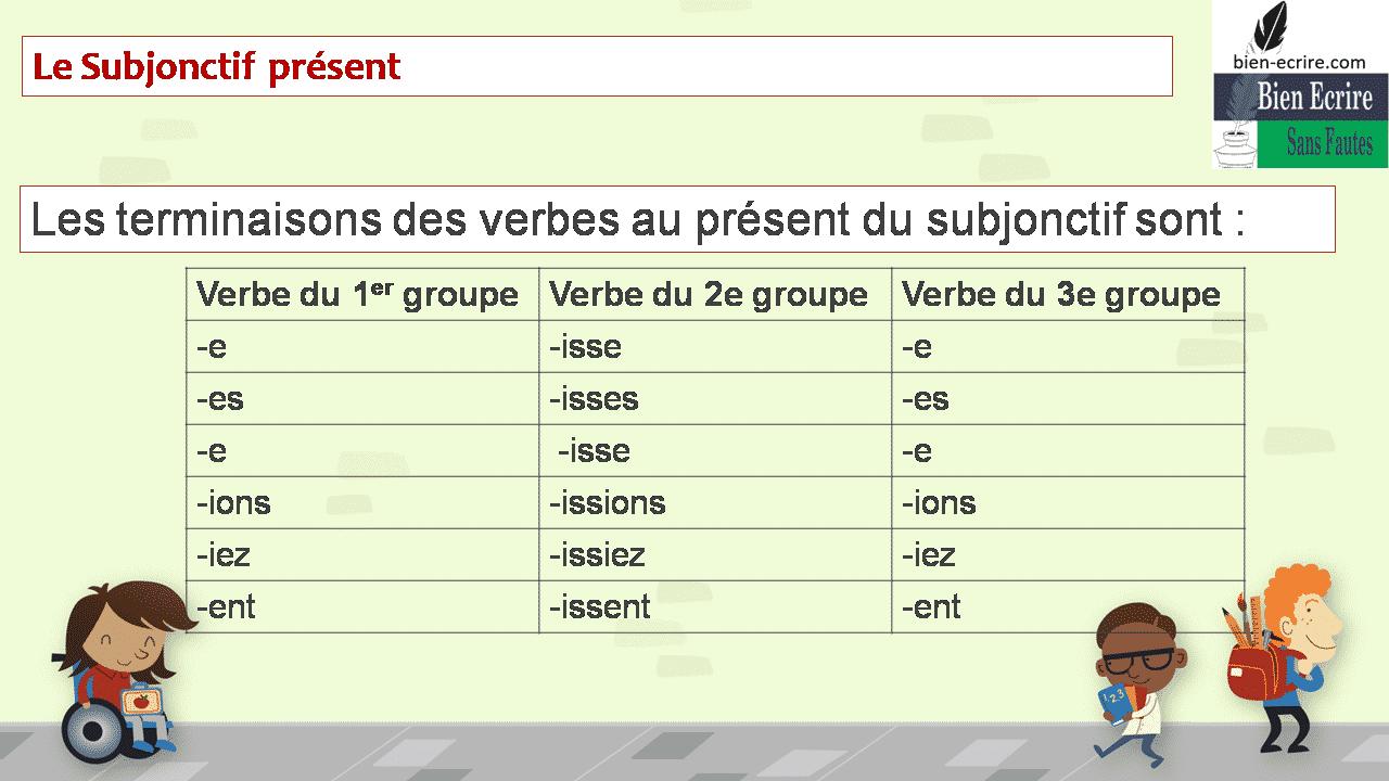 Les terminaisons des verbes au présent du subjonctif sont : Verbe du 1er groupe Verbe du 2e groupe Verbe du 3e groupe -e -isse -e -es -isses -es -e -isse -e -ions -issions -ions -iez -issiez -iez -ent -issent -ent