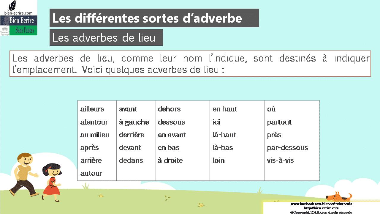 Les différentes sortes d'adverbe Les adverbes de lieu Les adverbes de lieu, comme leur nom l'indique, sont destinés à indiquer l'emplacement. Voici quelques adverbes de lieu : ailleurs alentour au milieu après arrière autour avant à gauche derrière devant dedans dehors dessous en avant en bas à droite en haut ici là-haut là-bas loin où partout près par-dessous vis-à-vis