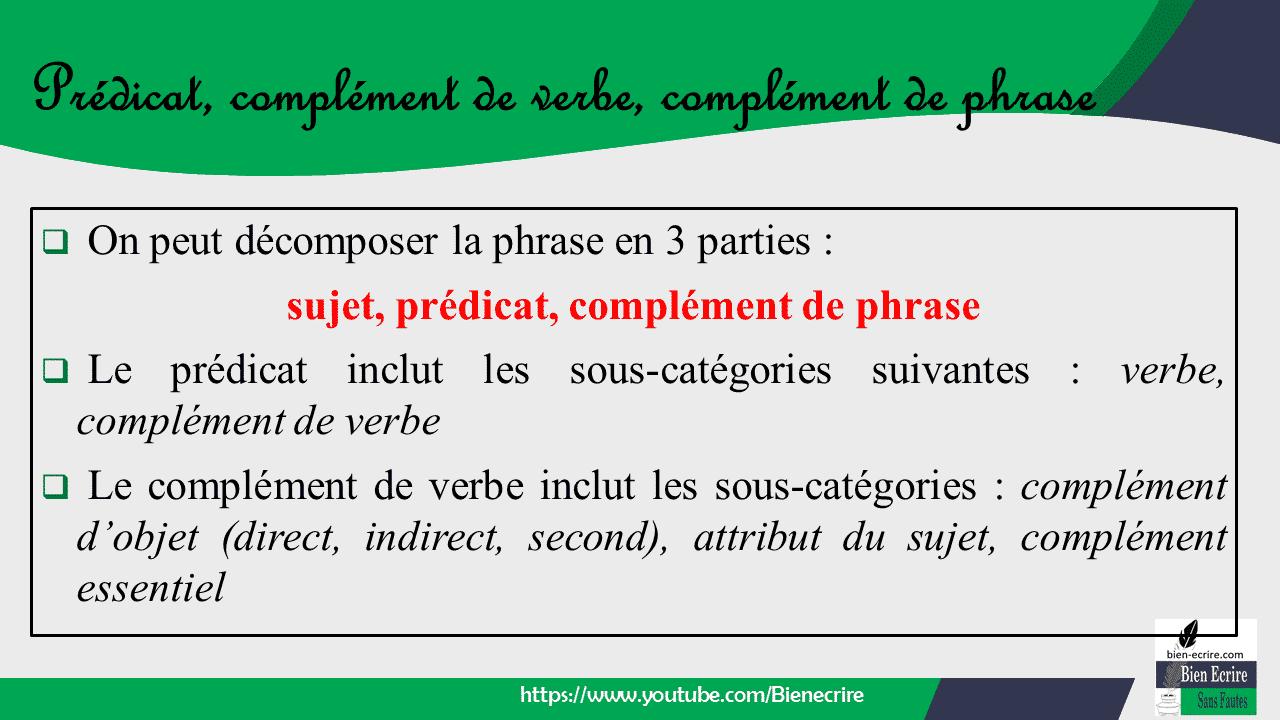  On peut décomposer la phrase en 3 parties : sujet, prédicat, complément de phrase  Le prédicat inclut les sous-catégories suivantes : verbe, complément de verbe  Le complément de verbe inclut les sous-catégories : complément d'objet (direct, indirect, second), attribut du sujet, complément essentiel