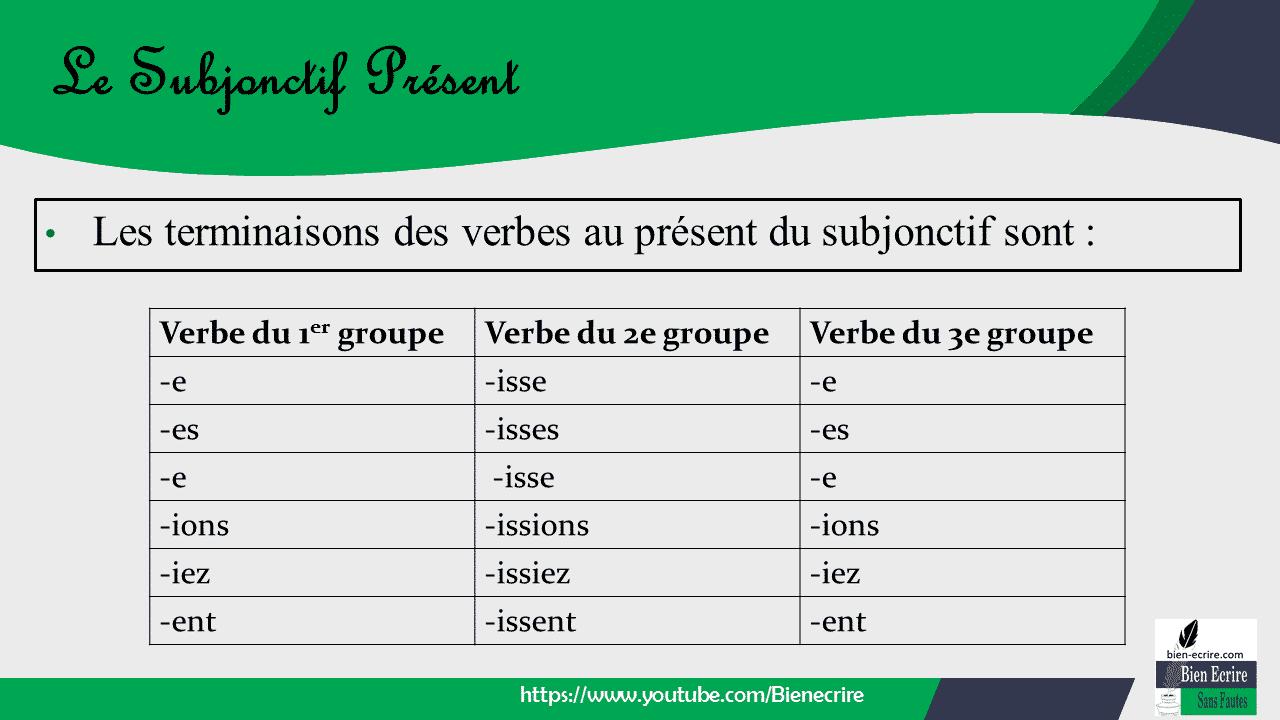 Les terminaisons des verbes au présent du subjonctif