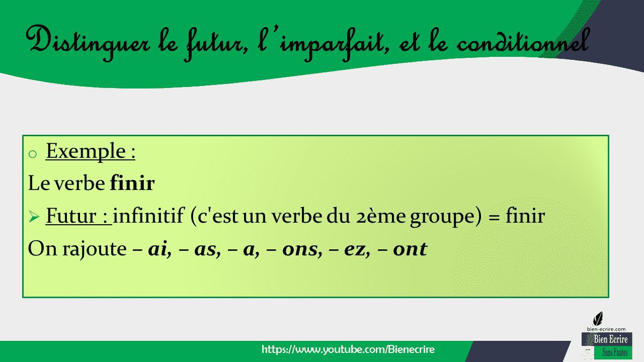o Exemple : Le verbe finir ➢ Futur : infinitif (c'est un verbe du 2ème groupe) = finir On rajoute – ai, – as, – a, – ons, – ez, – ont