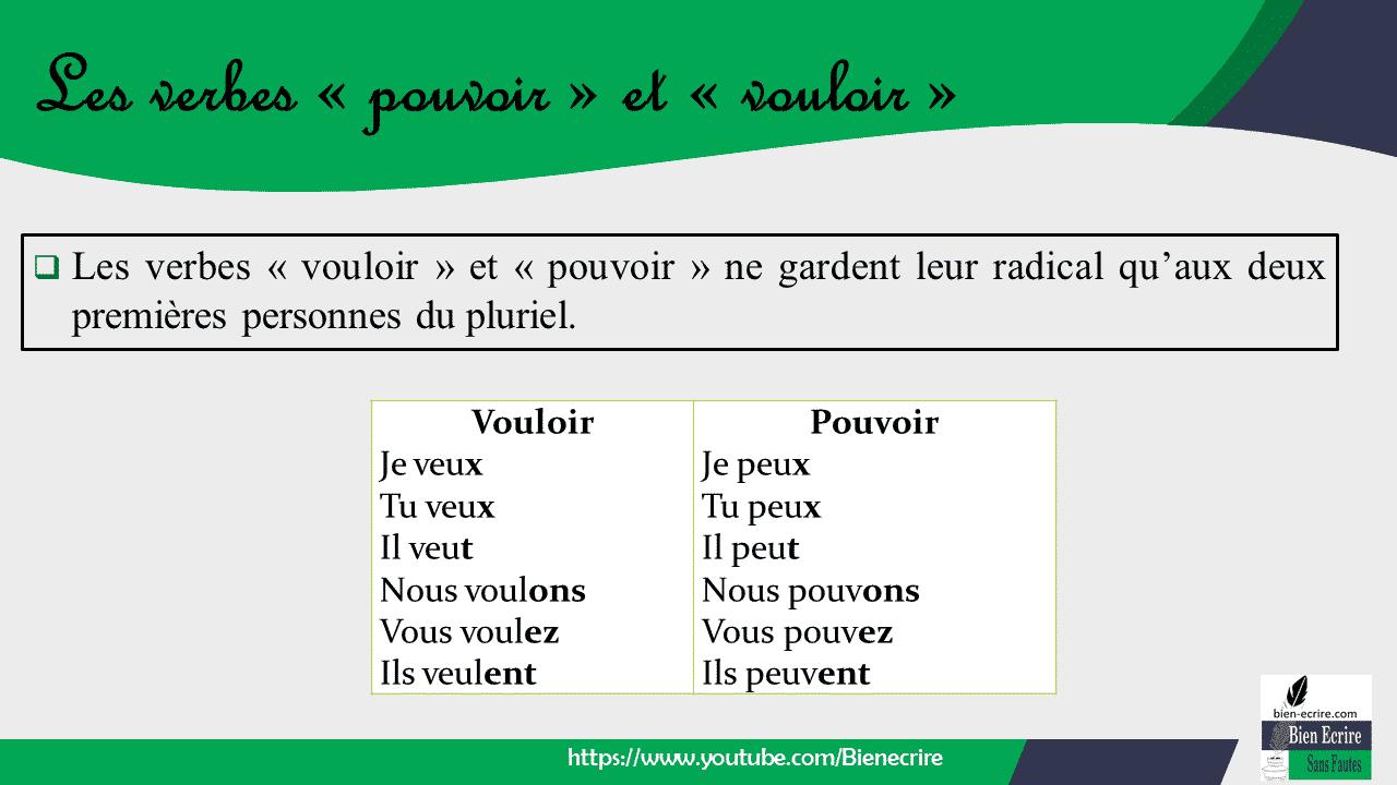  Les verbes « vouloir » et « pouvoir » ne gardent leur radical qu'aux deux premières personnes du pluriel.