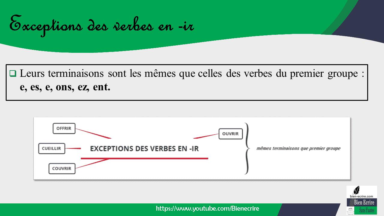  Leurs terminaisons sont les mêmes que celles des verbes du premier groupe : e, es, e, ons, ez, ent.