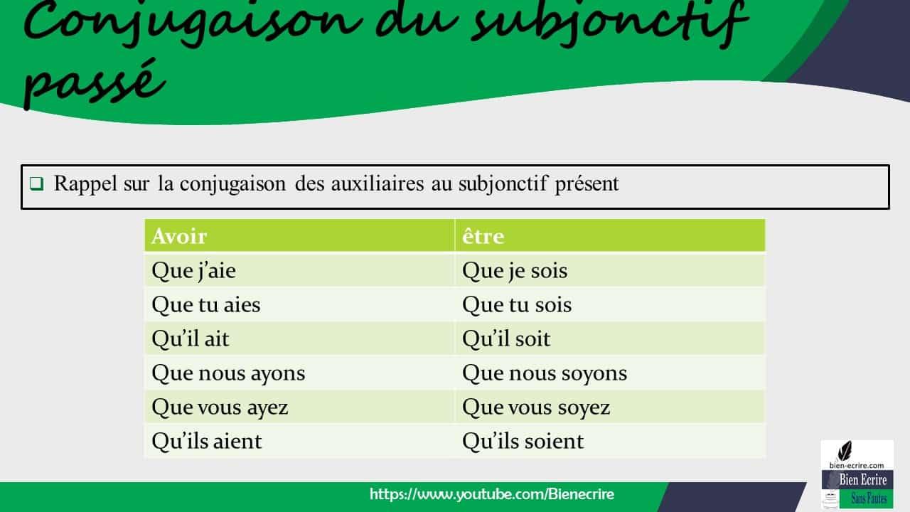 Conjugaison Du Subjonctif Passe Bien Ecrire