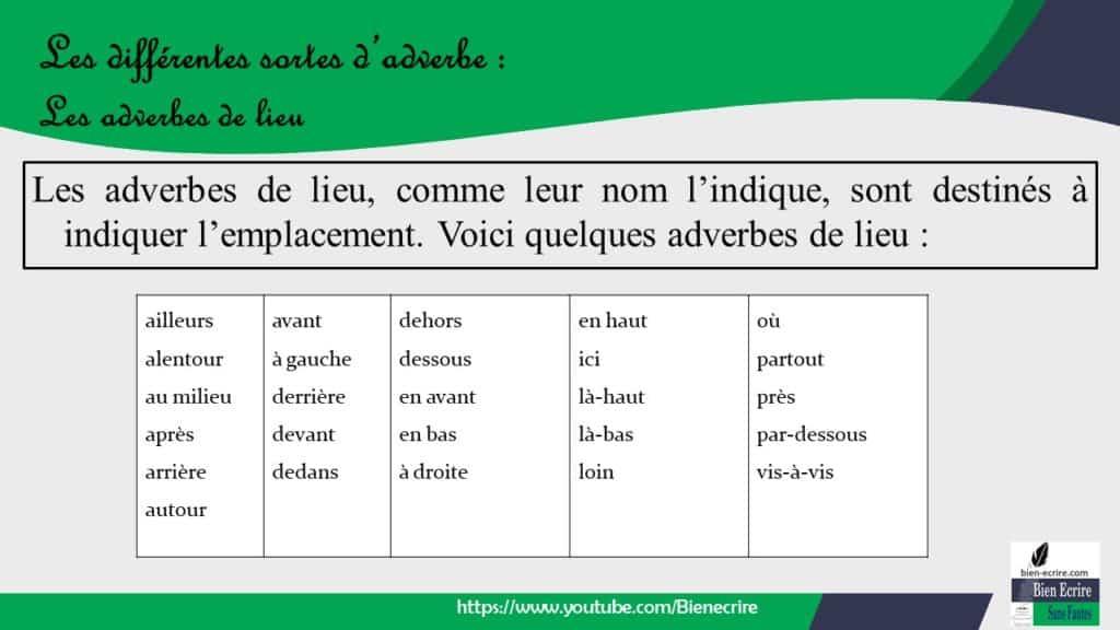 Adverbe 3 Adverbes Circonstanciels Lieu Temps Maniere Bien Ecrire