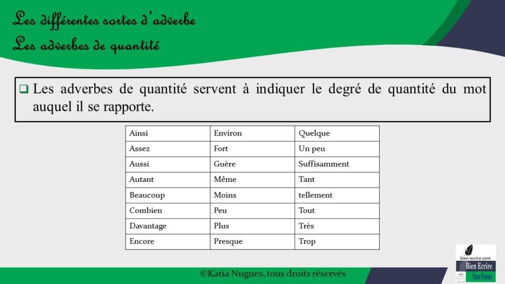 Adverbe 6- adverbes de quantité - Bien écrire
